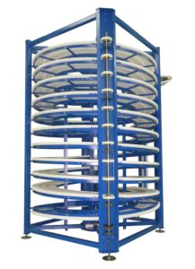 Small Footprint Conveyors | Spiral Elevator